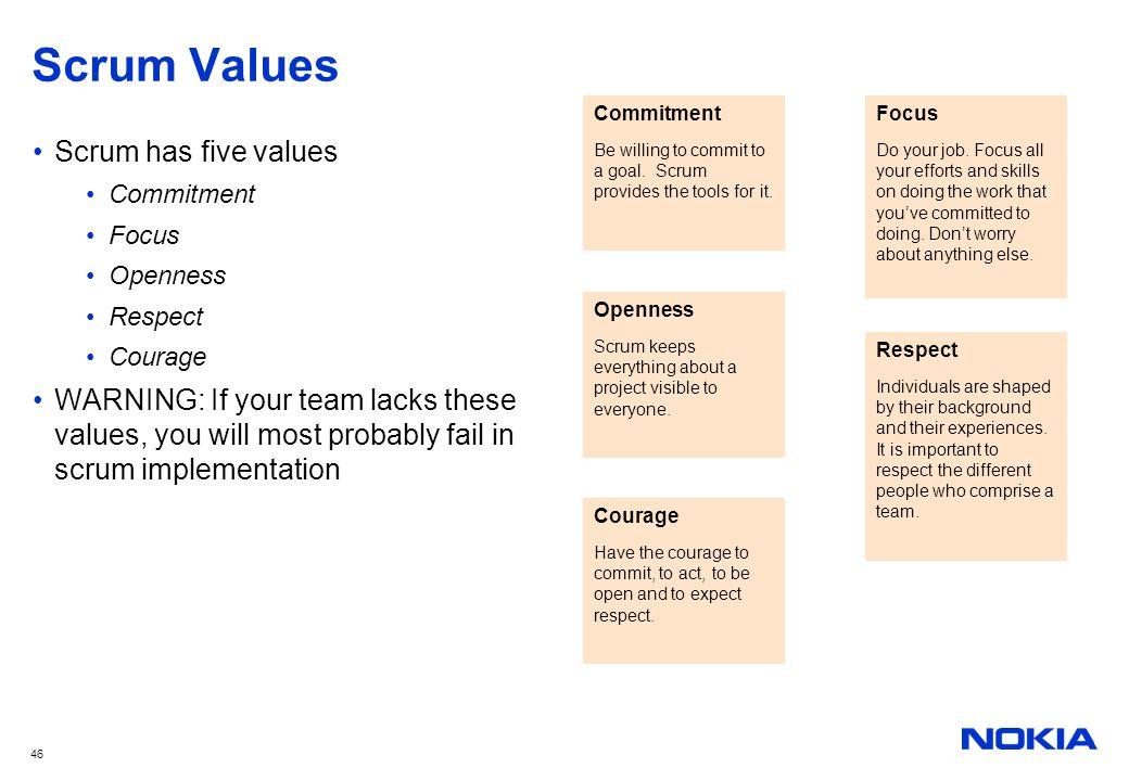 Scrum Values Scrum has five values