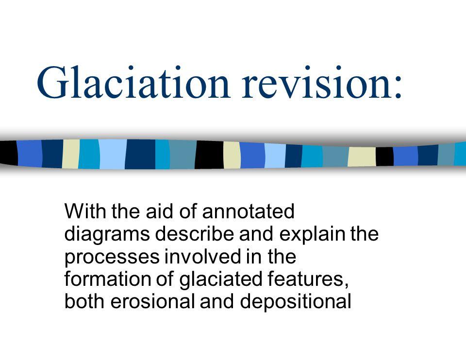 Glaciation revision: