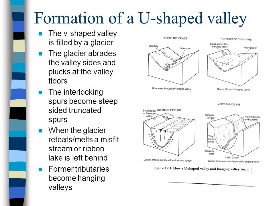 Formation of a U-shaped valley