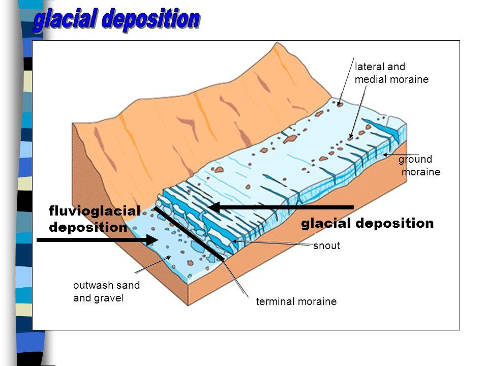 fluvioglacial deposition glacial deposition glacial deposition