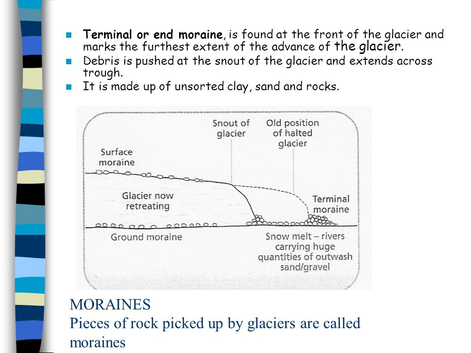 MORAINES Pieces of rock picked up by glaciers are called moraines