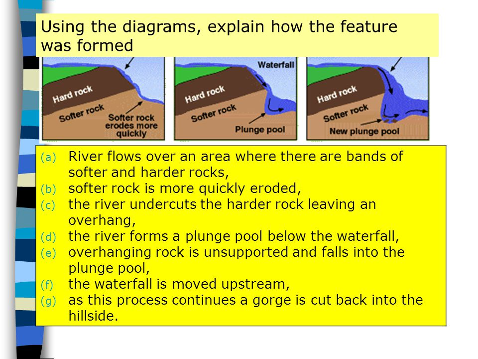 Glaciation and rivers revision ppt video online download using the diagrams explain how the feature was formed ccuart