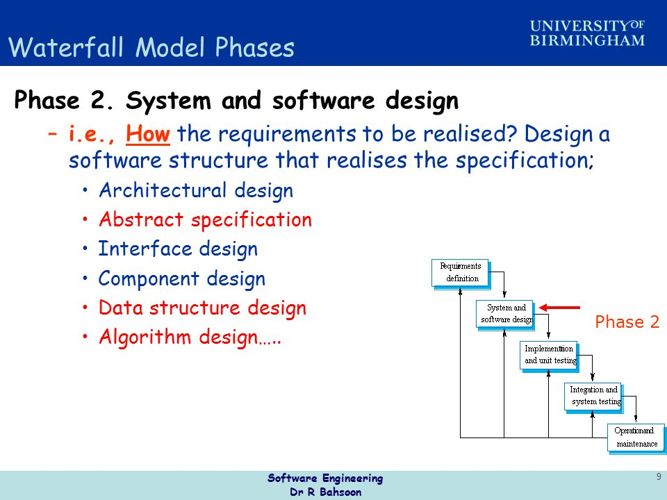 Unit 2 software lifecycle ppt video online download for Waterfall design phase