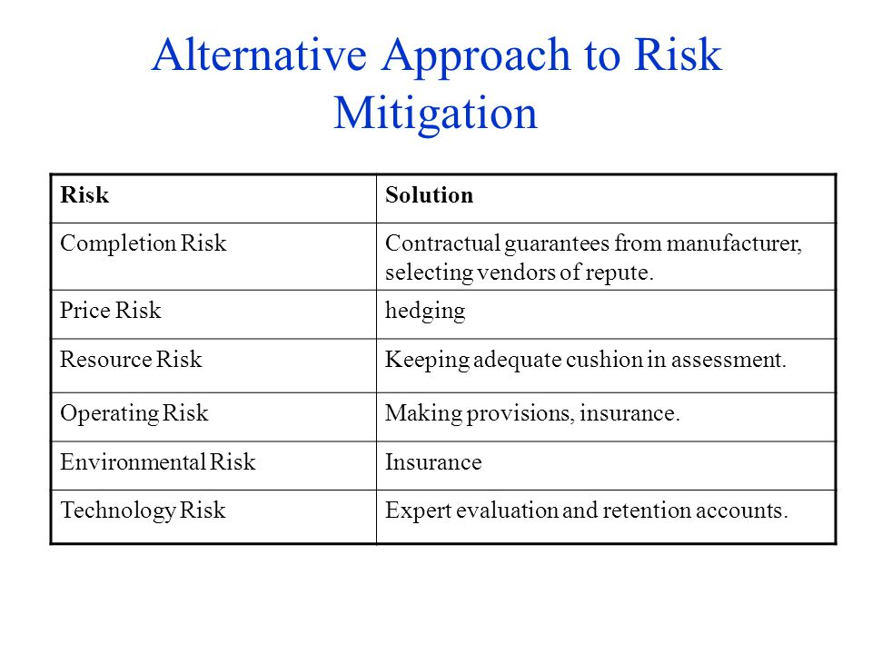 Alternative Approach to Risk Mitigation