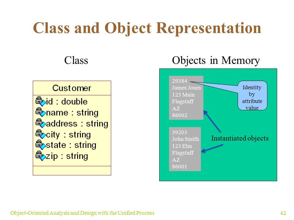 Class and Object Representation