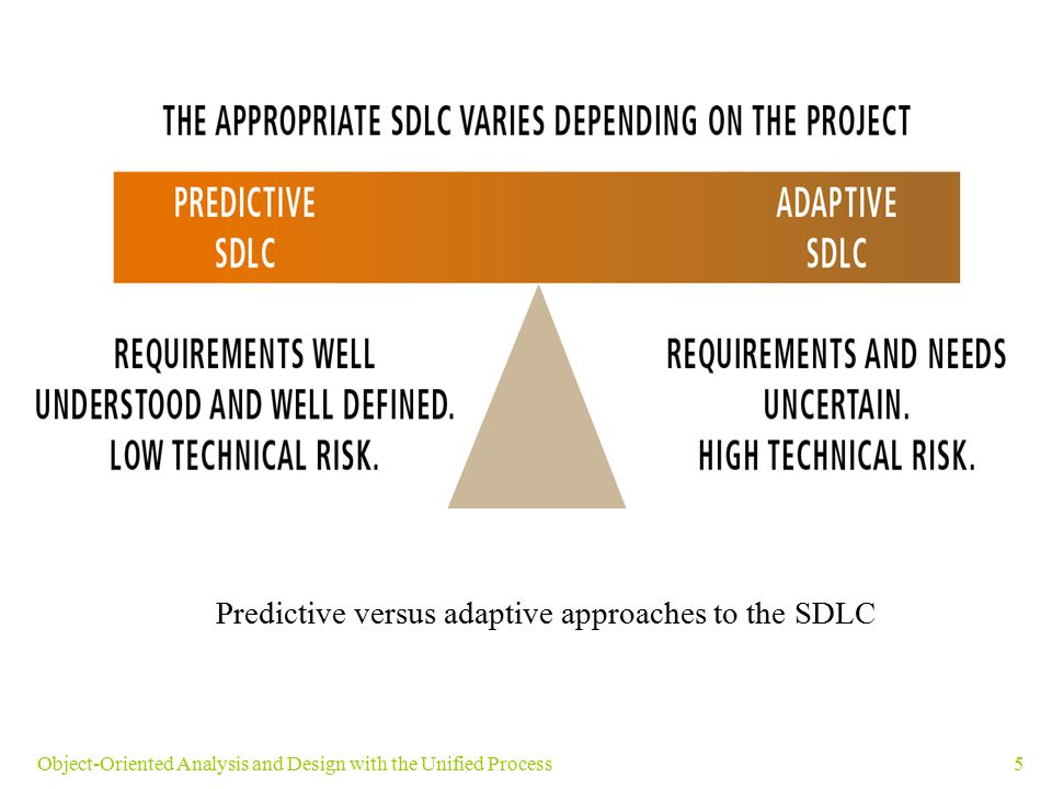 Predictive versus adaptive approaches to the SDLC