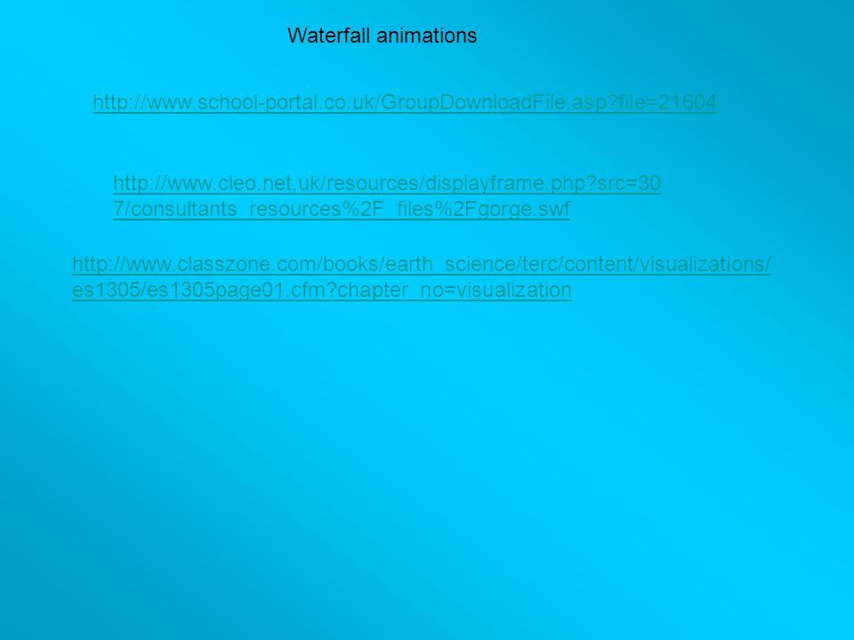 Waterfall animations http://www.school-portal.co.uk/GroupDownloadFile.asp file=21604.