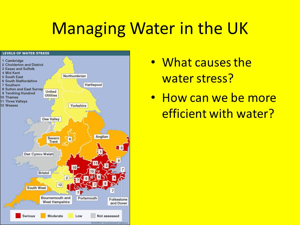 Managing Water in the UK