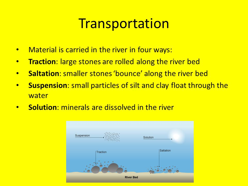 Transportation Material is carried in the river in four ways: