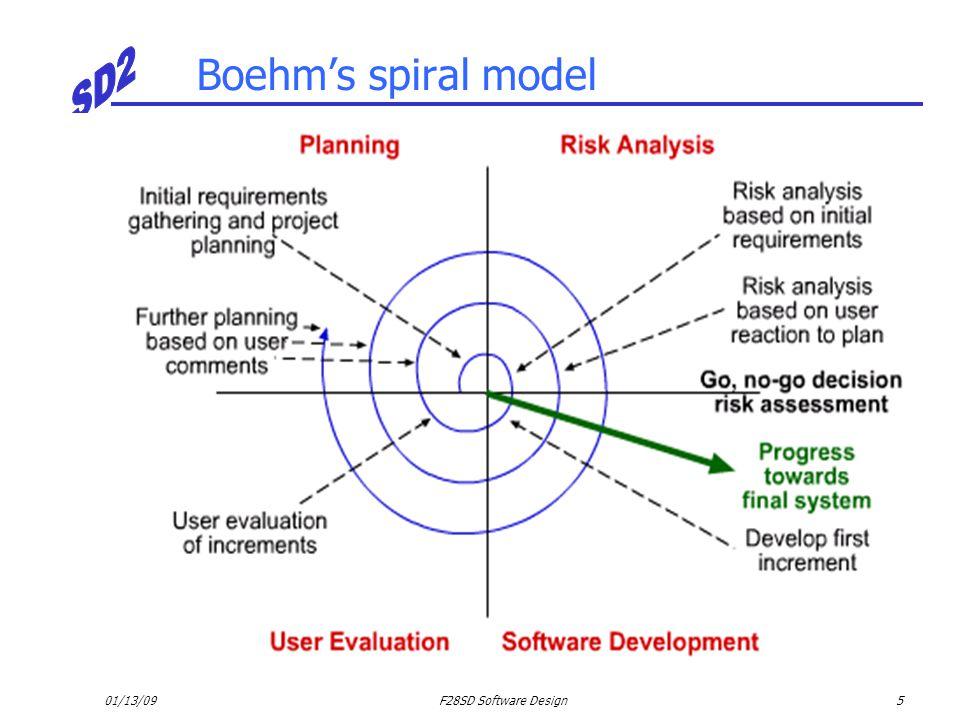 Boehm's spiral model 01/13/09 F28SD Software Design 5