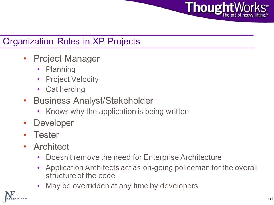 Organization Roles in XP Projects