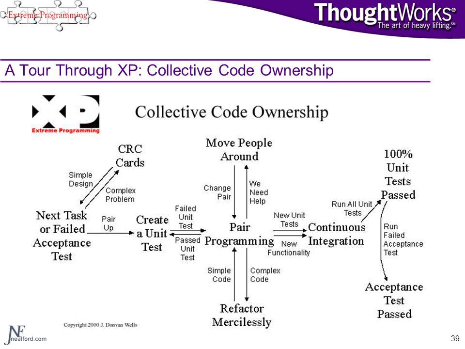 A Tour Through XP: Collective Code Ownership
