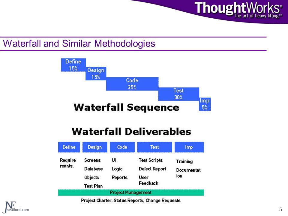 Waterfall and Similar Methodologies