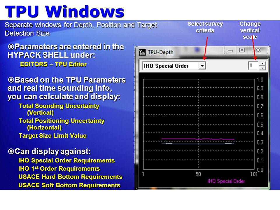 TPU Windows Separate windows for Depth, Position and Target Detection Size
