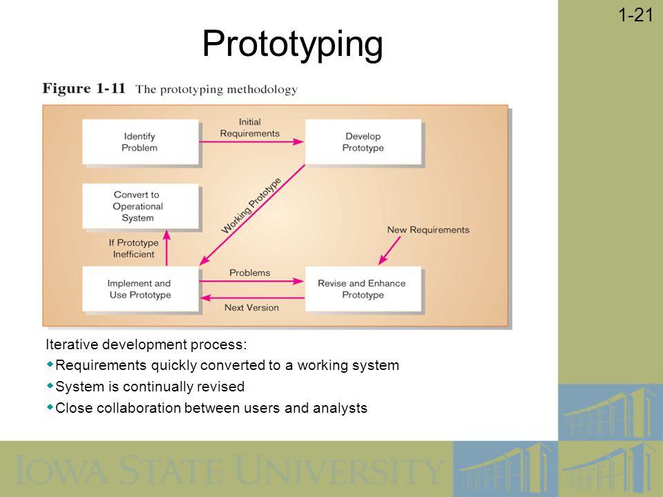 Prototyping Iterative development process: