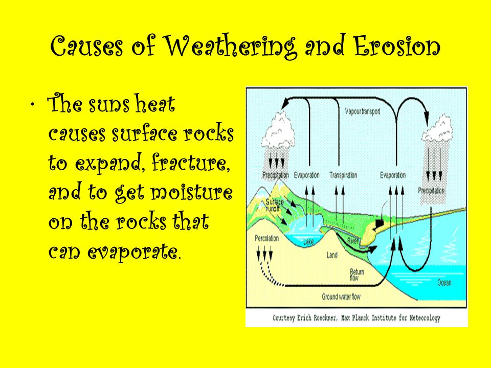 Causes of Weathering and Erosion