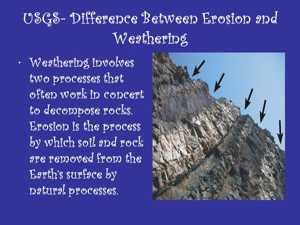 USGS- Difference Between Erosion and Weathering