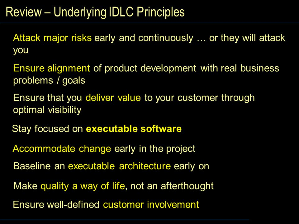 Review – Underlying IDLC Principles