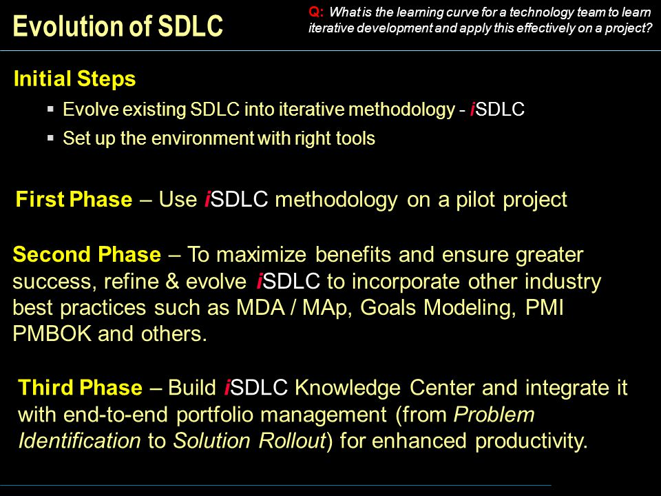 Evolution of SDLC Initial Steps