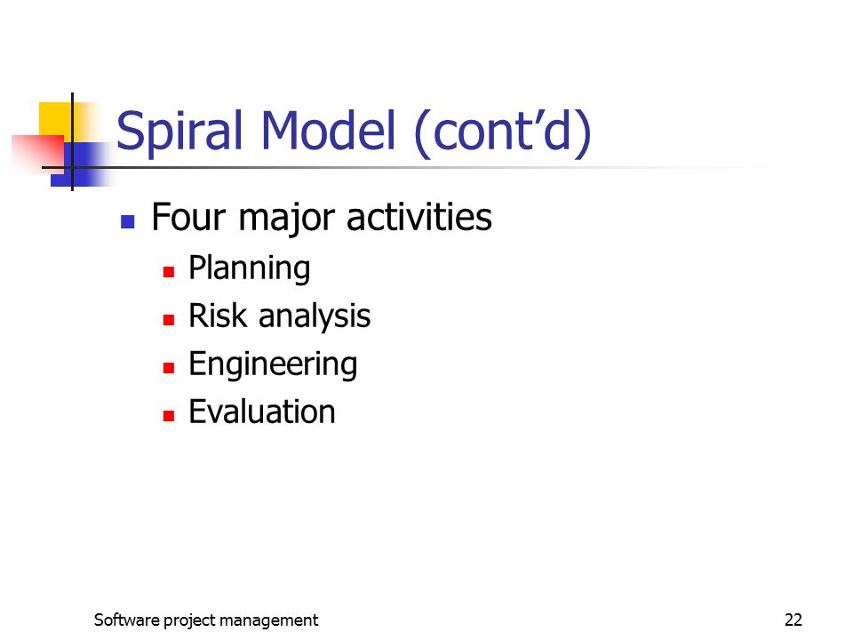 Spiral Model (cont'd) Four major activities Planning Risk analysis