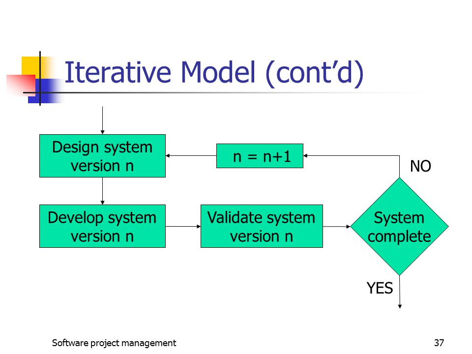 Iterative Model (cont'd)