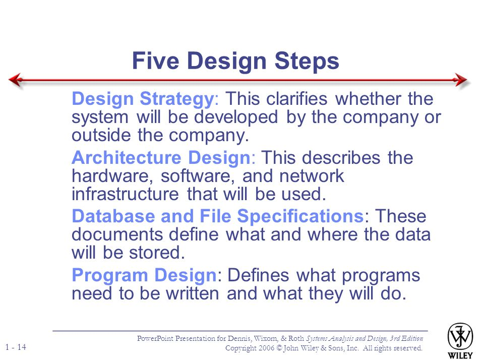 Five Design Steps Design Strategy: This clarifies whether the system will be developed by the company or outside the company.