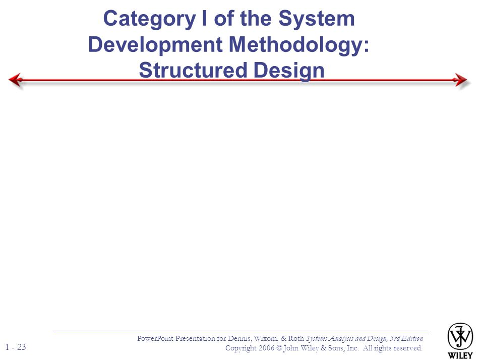 Category I of the System Development Methodology: Structured Design