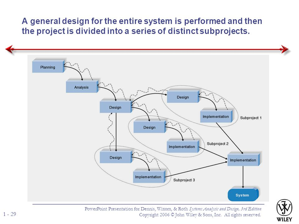 A general design for the entire system is performed and then the project is divided into a series of distinct subprojects.