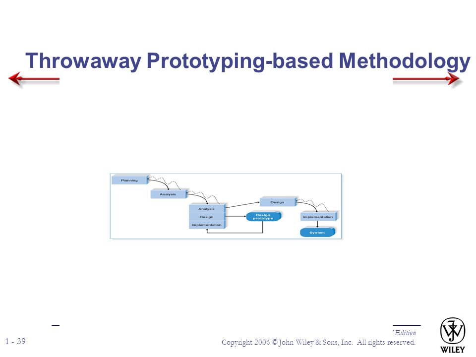 Throwaway Prototyping-based Methodology