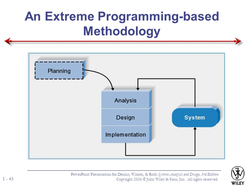 An Extreme Programming-based Methodology