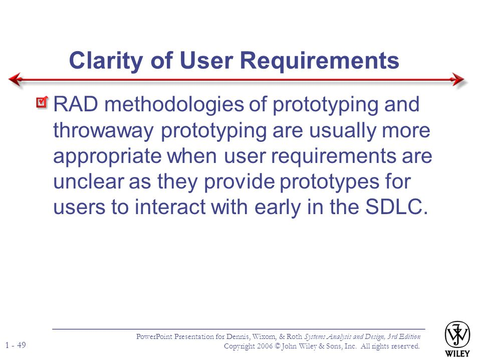 Clarity of User Requirements
