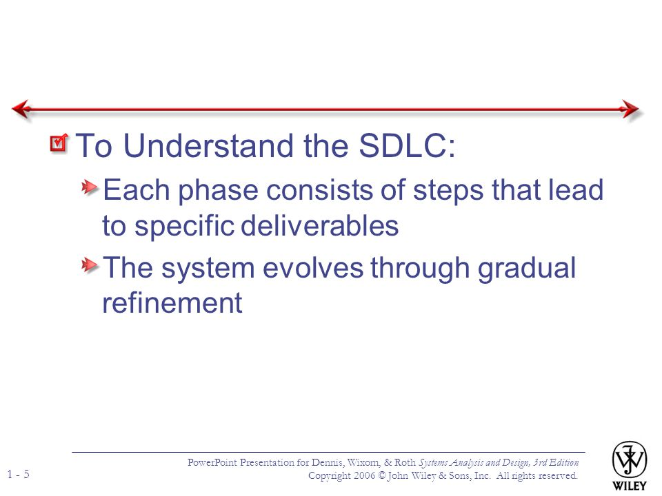 To Understand the SDLC: