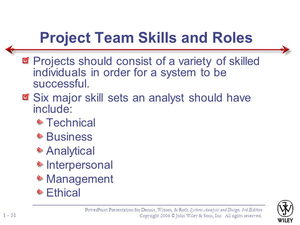 Project Team Skills and Roles