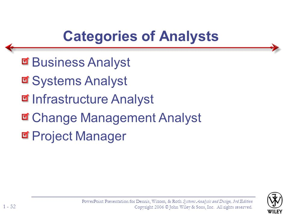 Categories of Analysts