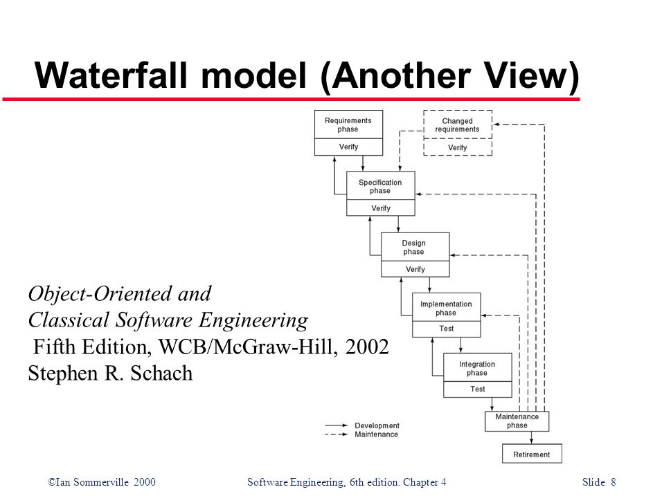 Waterfall model (Another View)
