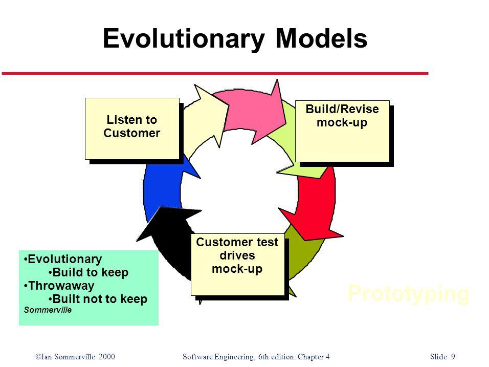 Evolutionary Models Prototyping Build/Revise mock-up