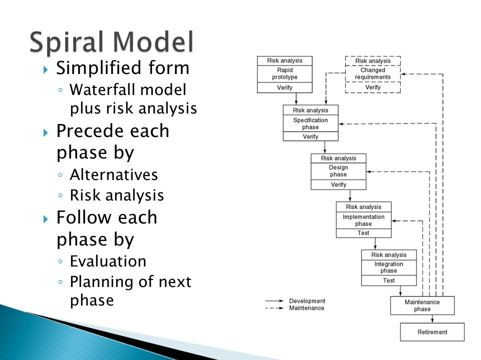 Spiral Model Simplified form Precede each phase by