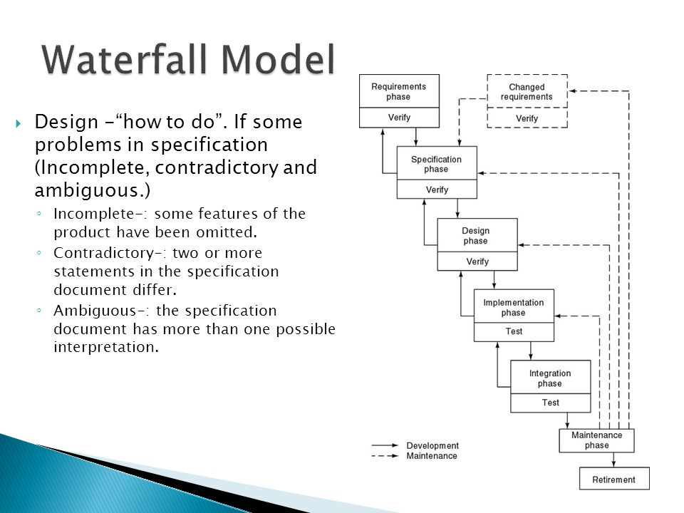 Software life cycle models ppt video online download for Waterfall model design meaning