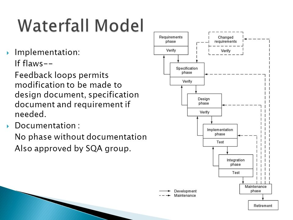 Waterfall Model Implementation: If flaws--