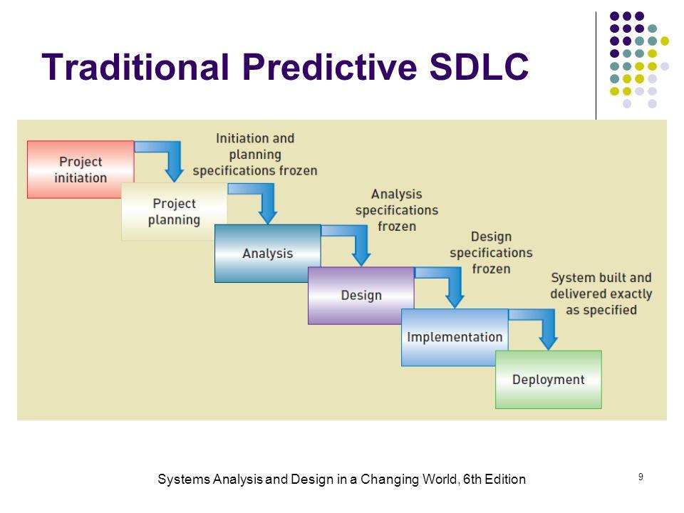 Traditional Predictive SDLC