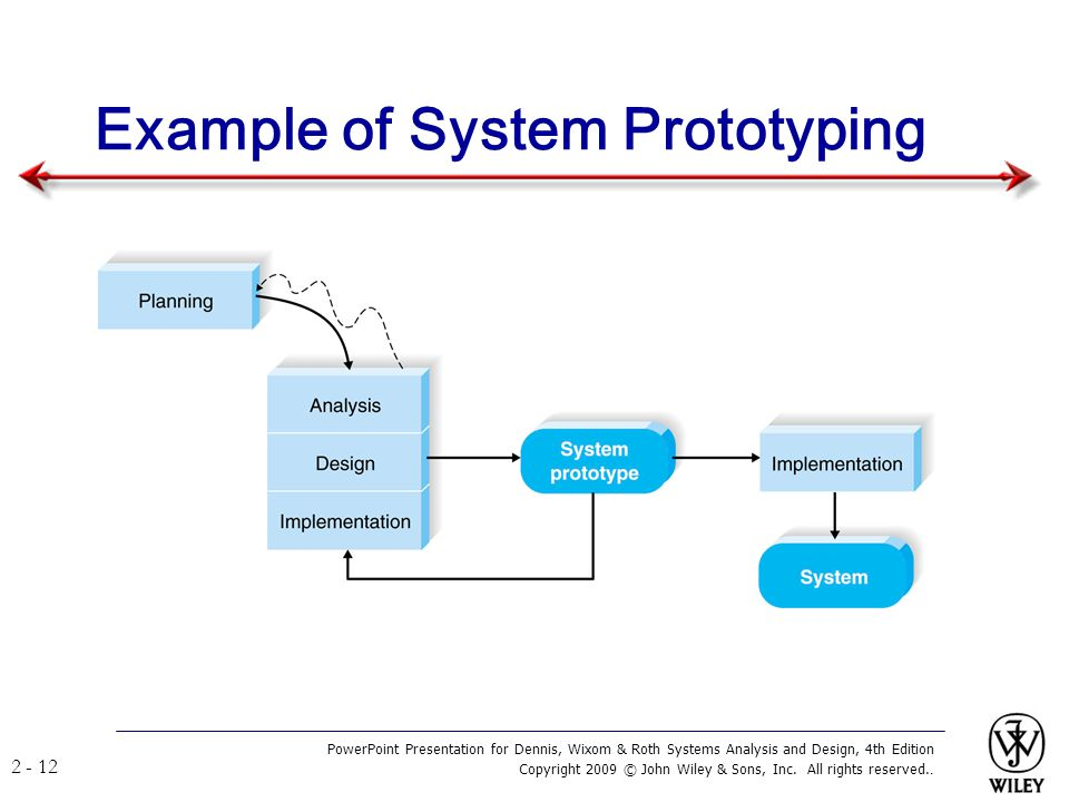 Example of System Prototyping