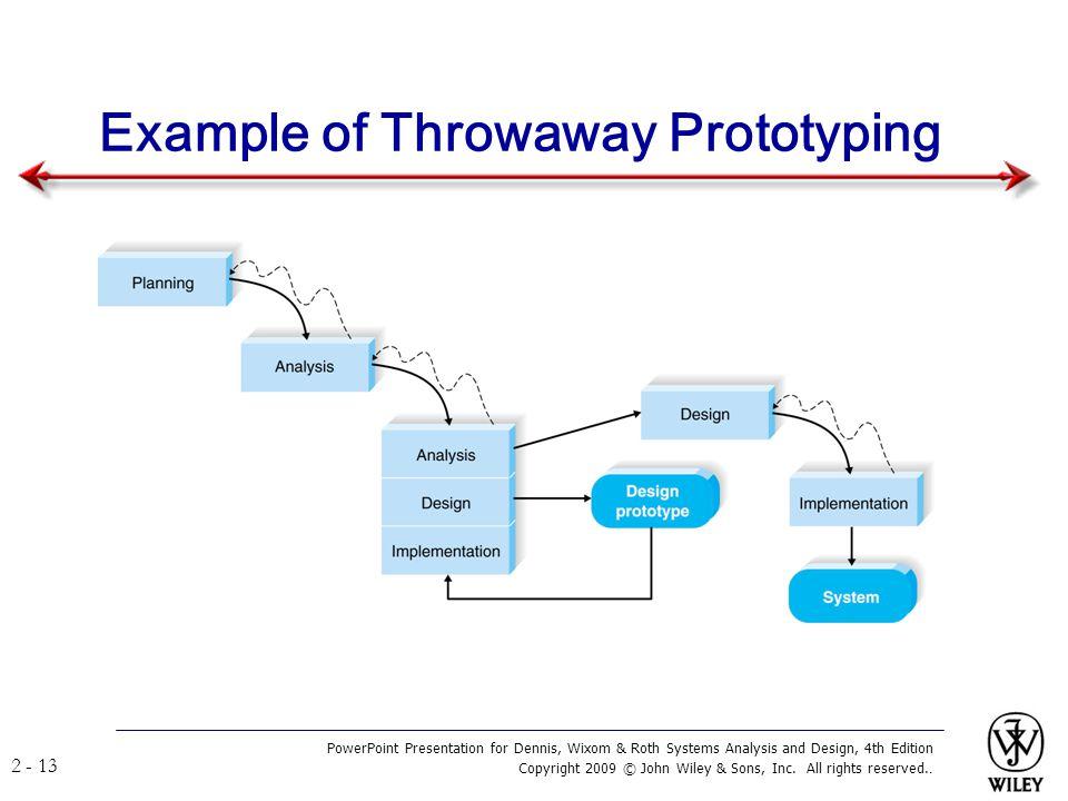 Example of Throwaway Prototyping