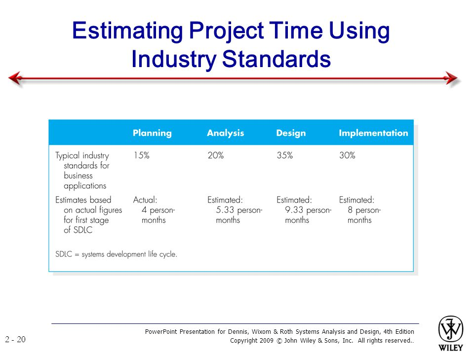 Estimating Project Time Using Industry Standards