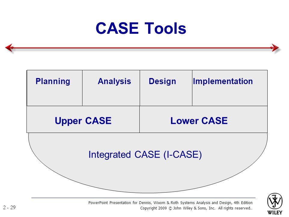 Planning Analysis Design Implementation
