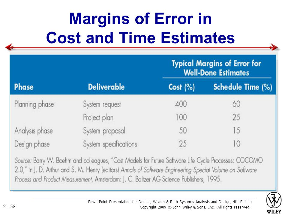 Margins of Error in Cost and Time Estimates