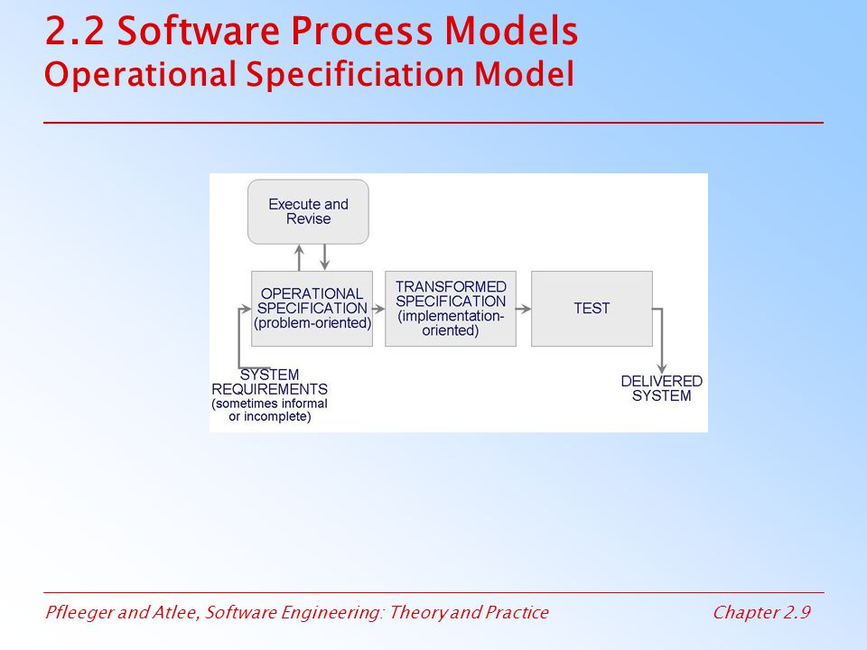 2.2 Software Process Models Operational Specificiation Model