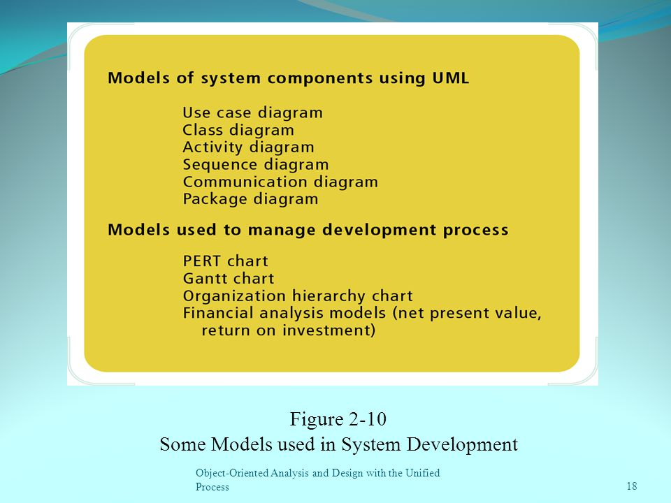 Some Models used in System Development