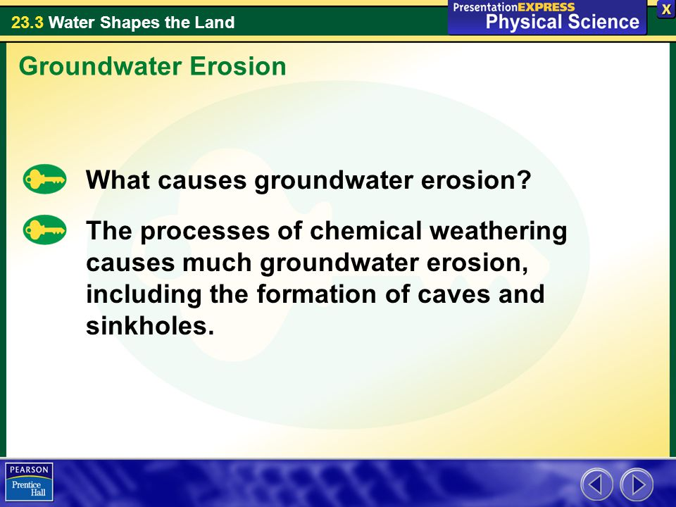 Groundwater Erosion What causes groundwater erosion
