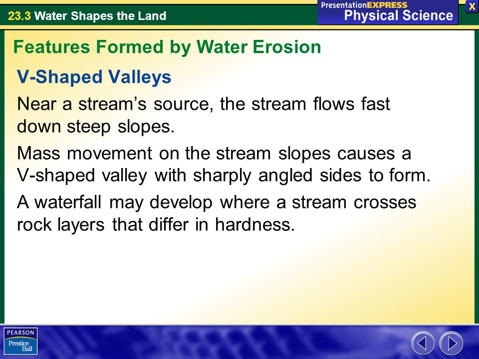 Features Formed by Water Erosion