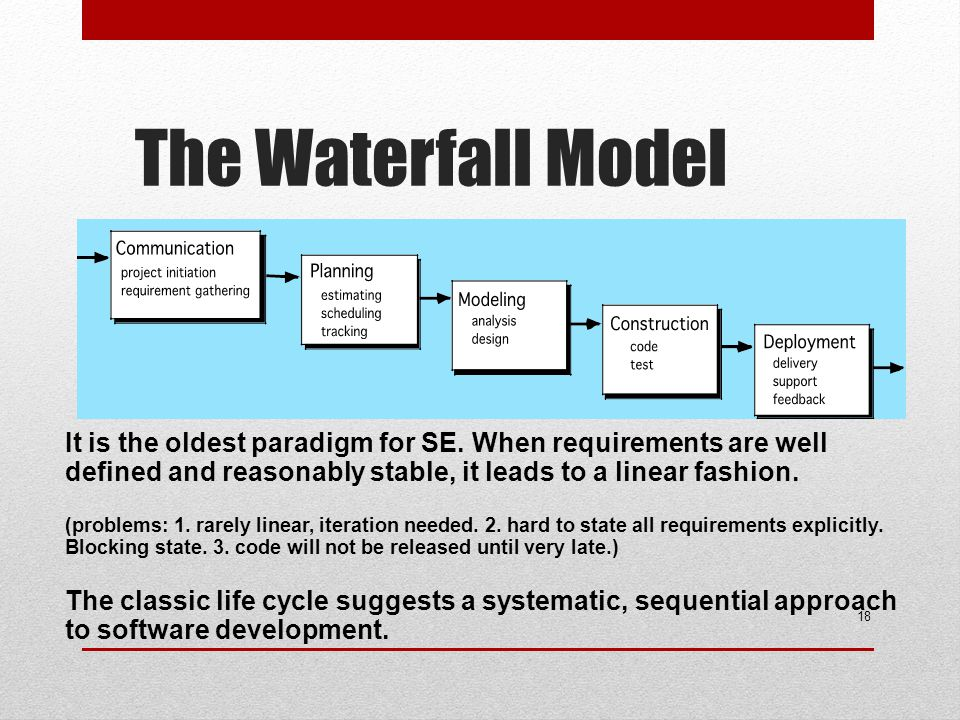 The Waterfall Model It is the oldest paradigm for SE. When requirements are well defined and reasonably stable, it leads to a linear fashion.